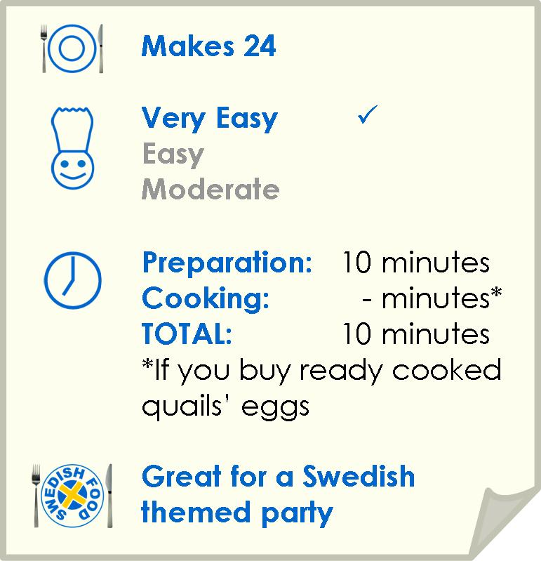 Recipe summary for quail eggs with dill
