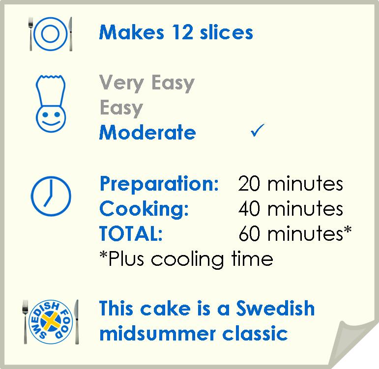 Recipe summary for strawberry cream cake