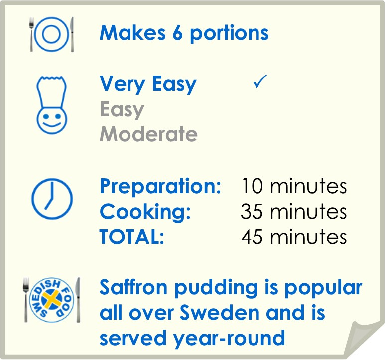 Summary-saffron-puddings