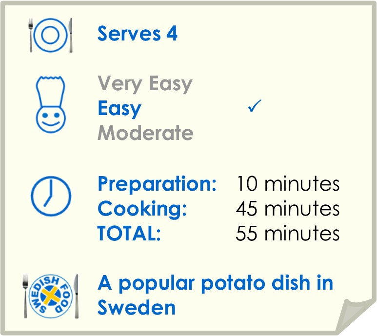 Recipe summary for duchess potatoes