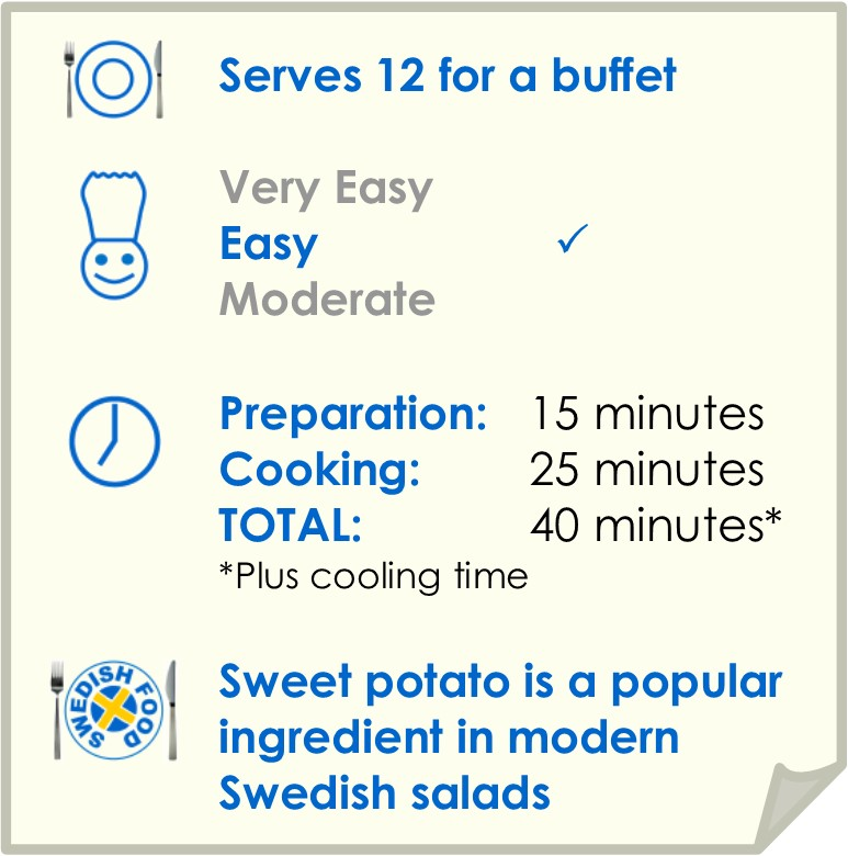 Recipe summary for sweet potato salads